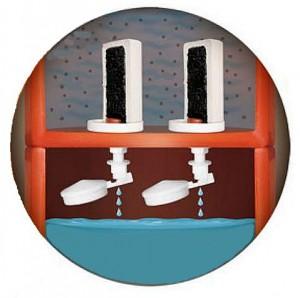 Wasser Stop Ventil Schema